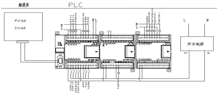 Vacuum drying oven system frame diagram for oven equipment industry